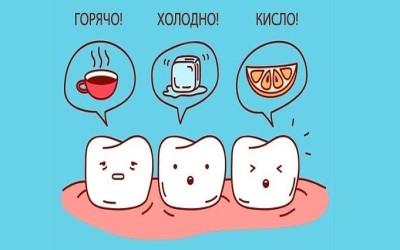 Чувствительность зубов фото